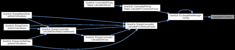 Forex xmeter
